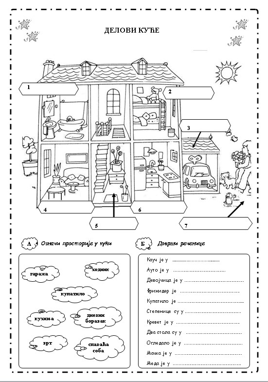 Delovi kuće