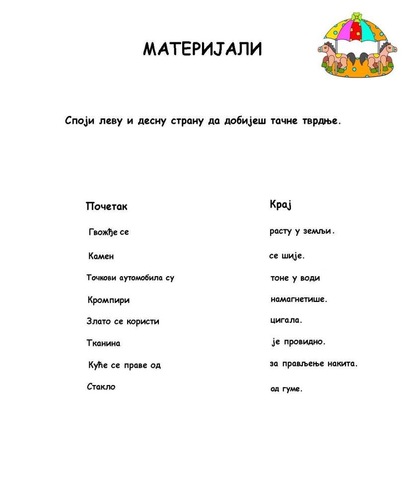 Материјали 1