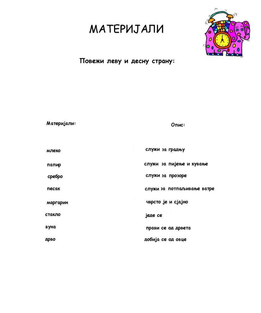 Материјали 2